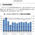 2017年11月国内手机市场运行分析报告